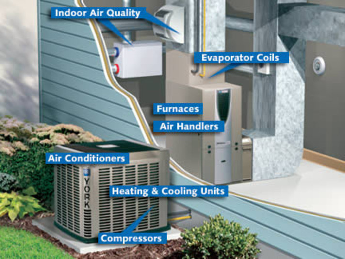residential air conditioning and heating sales, home air conditioning systems